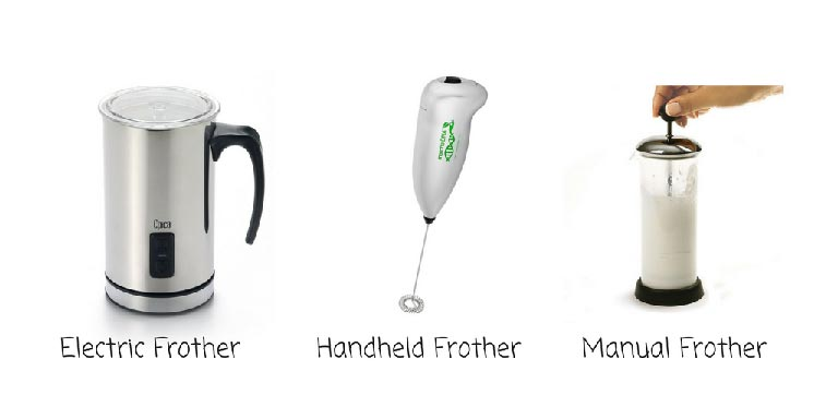 types-of-milk-frothers